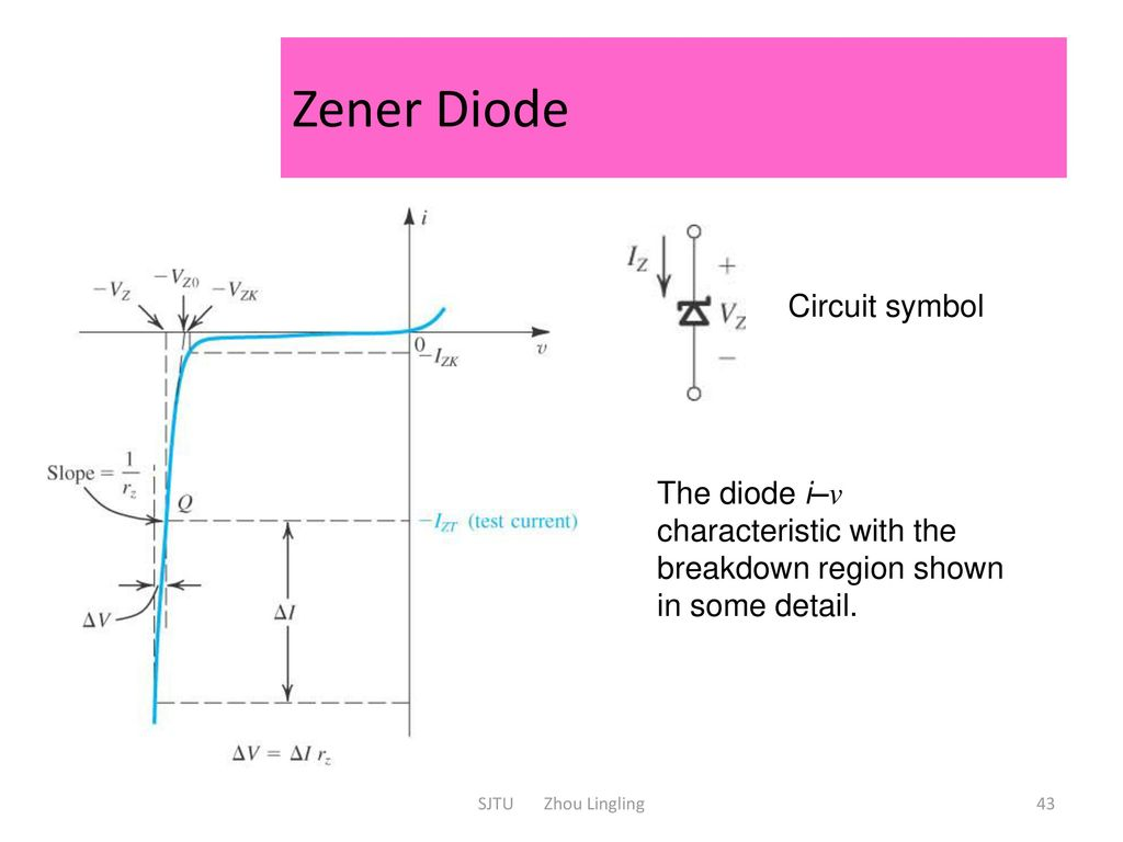 15a04301 Electronic Devices And Circuits Ppt Download Circuit Diagram Zener Diode Characteristics 43 Symbol