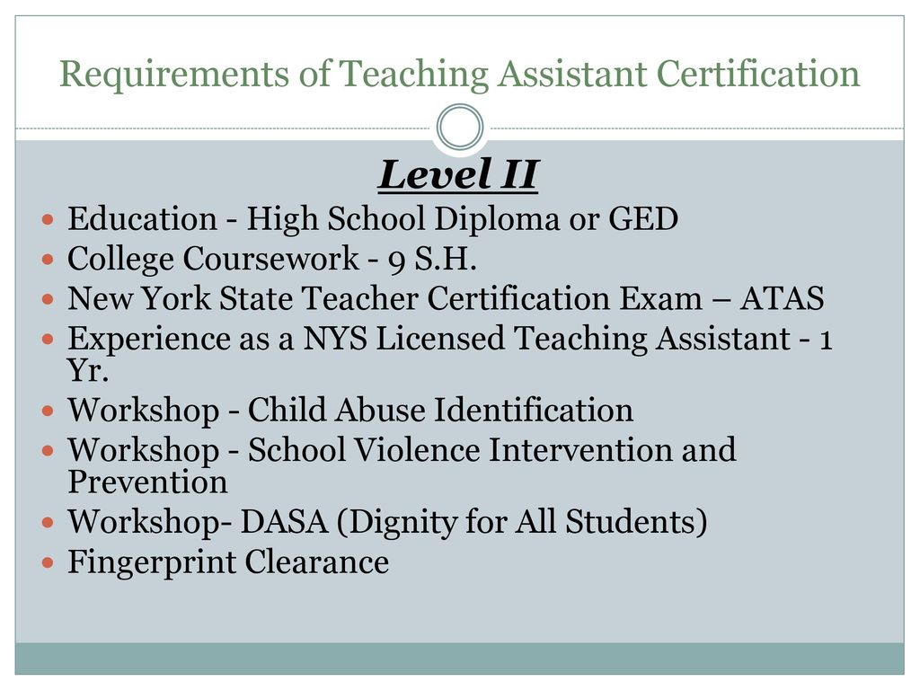 Teaching Assistant Certification Ppt Download
