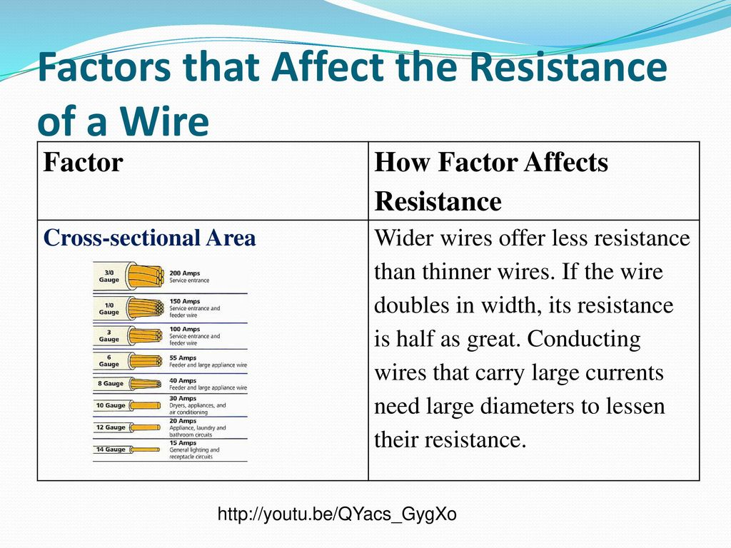 Resistance Ppt Download Wiring 30 Amp Dryer Circuit Factors That Affect The Of A Wire