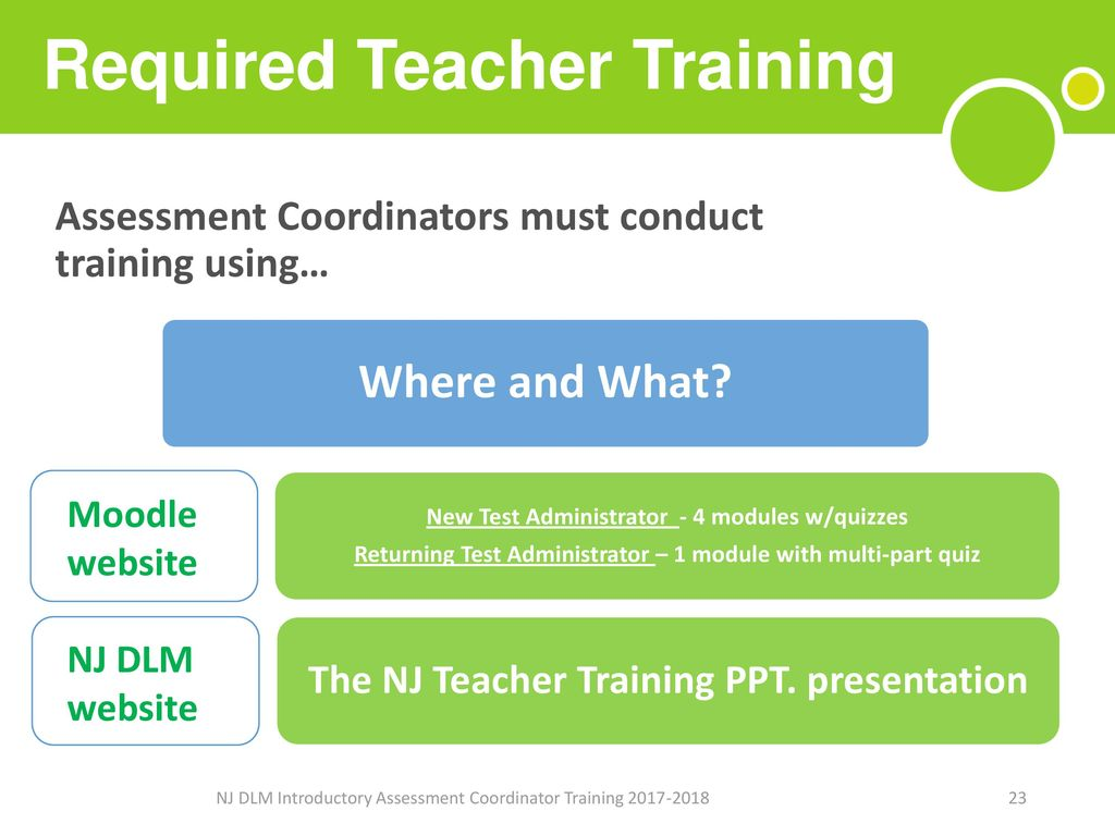 Introductory Training for NEW Assessment Coordinators - ppt download
