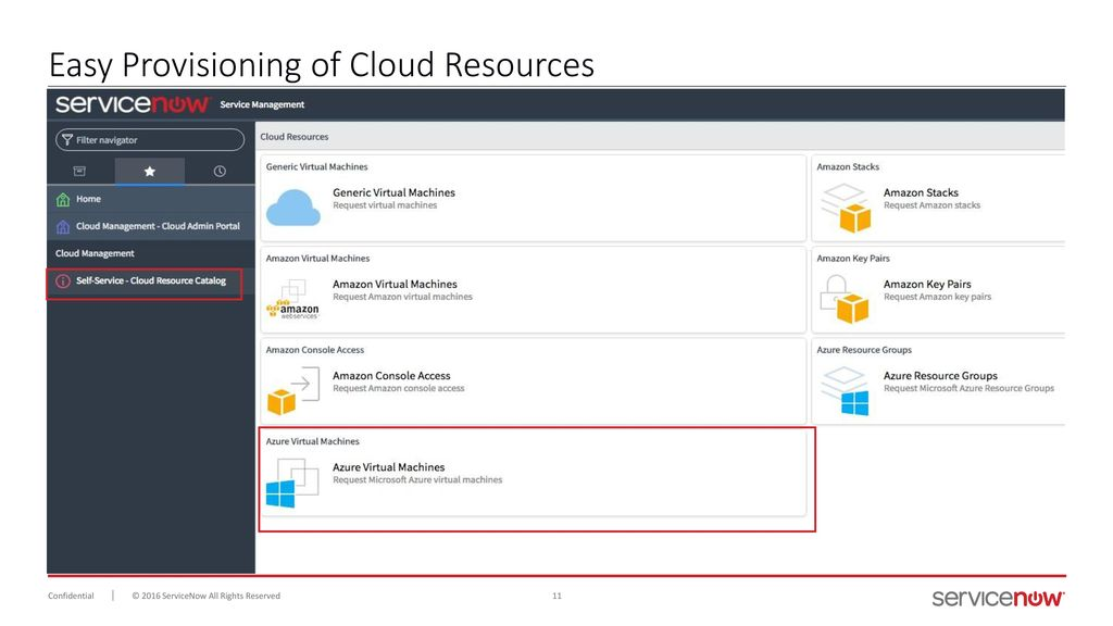 Extending IT Best Practices to Microsoft Azure - ppt download
