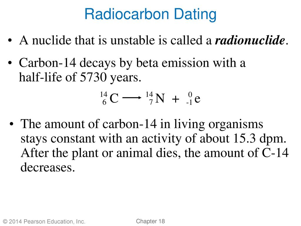 Carbon dating activity