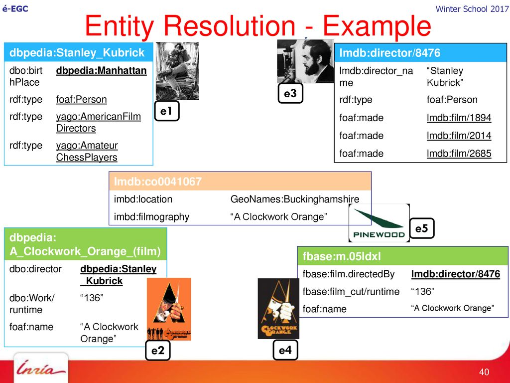 Web-Scale Entity Resolution - ppt download