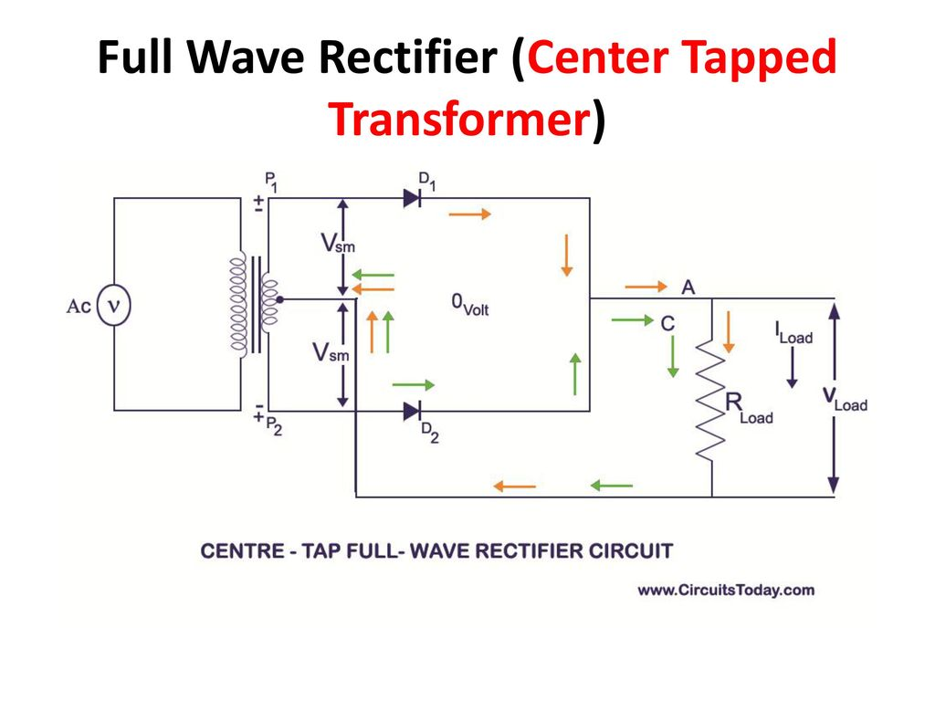 Rectifiers Filters And Regulator Ppt Download Full Wave Rectifier Circuit 11 Center Tapped Transformer