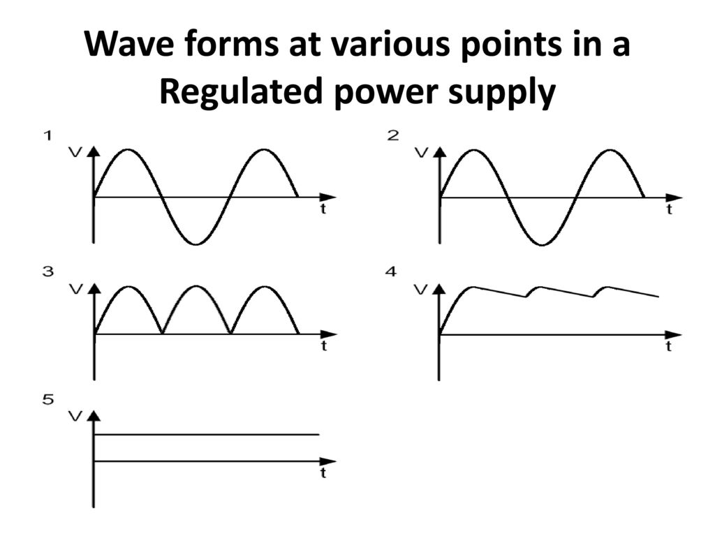 Rectifiers Filters And Regulator Ppt Download Diagram Come From Circuit Symmetrical Regulated Power Supply Basic Block Of 3 4 5 Wave