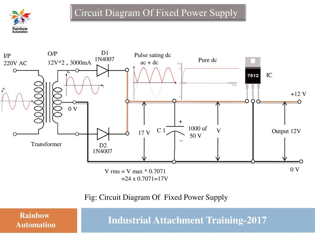 Power Supply Design Industrial Attachment Training 2017 Presented By Wiring Diagram On Electrical Diagrams Transformer 3 Circuit Of Fixed