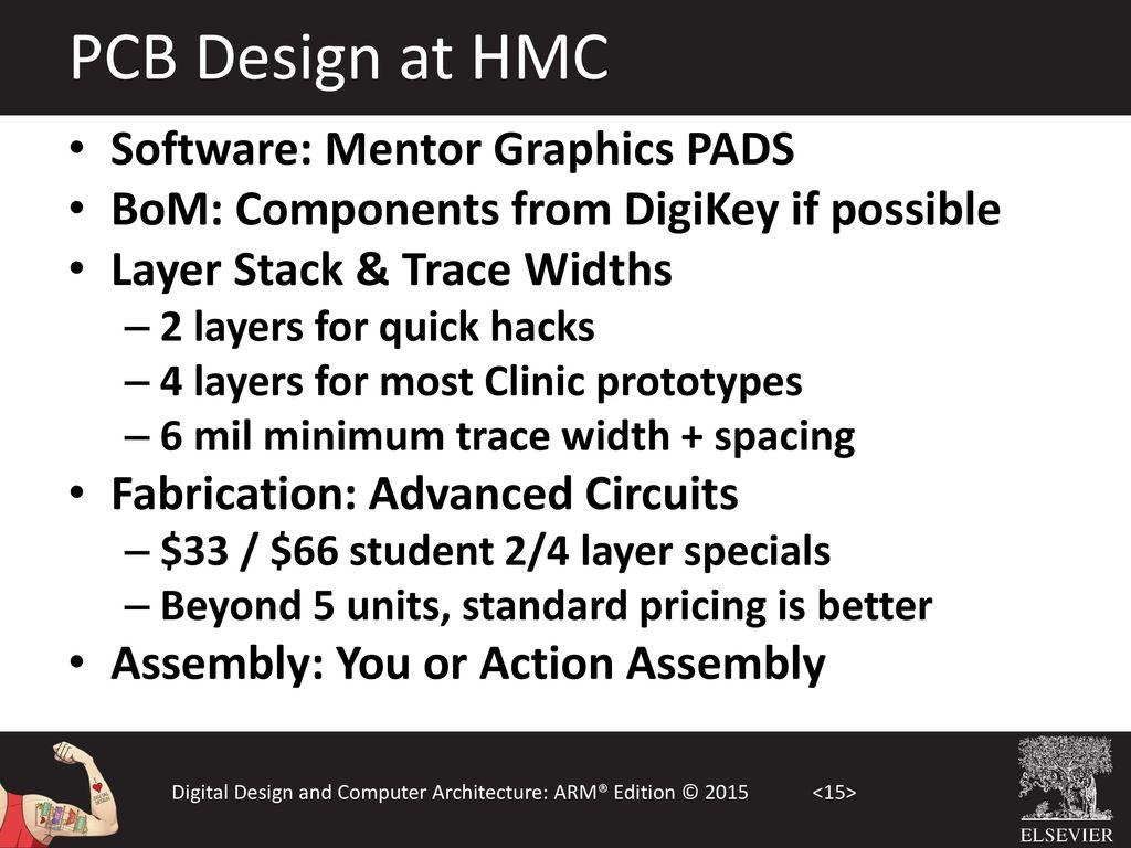 Digital System Design Digital Design and Computer
