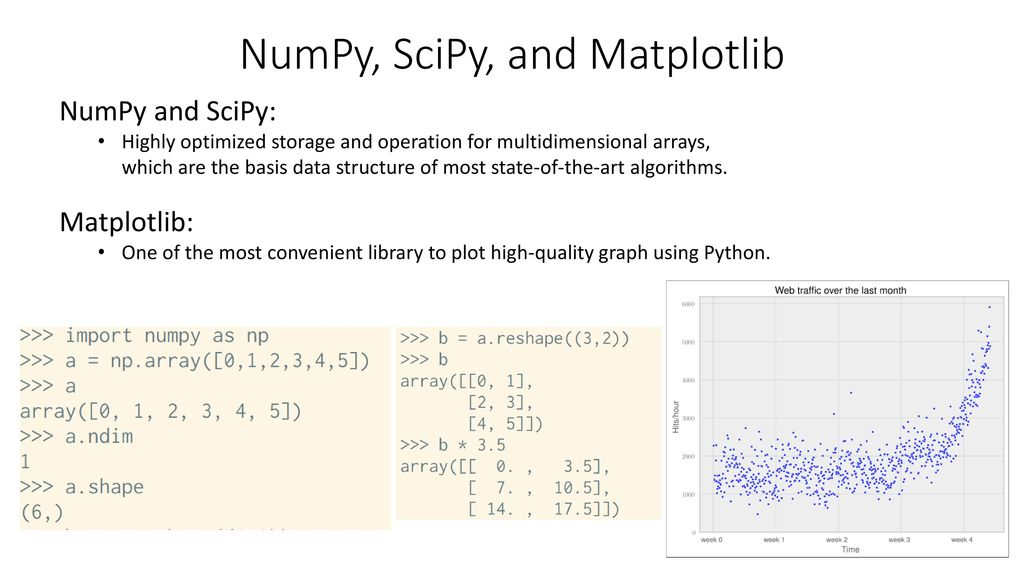 Building Machine Learning System with Python - ppt download