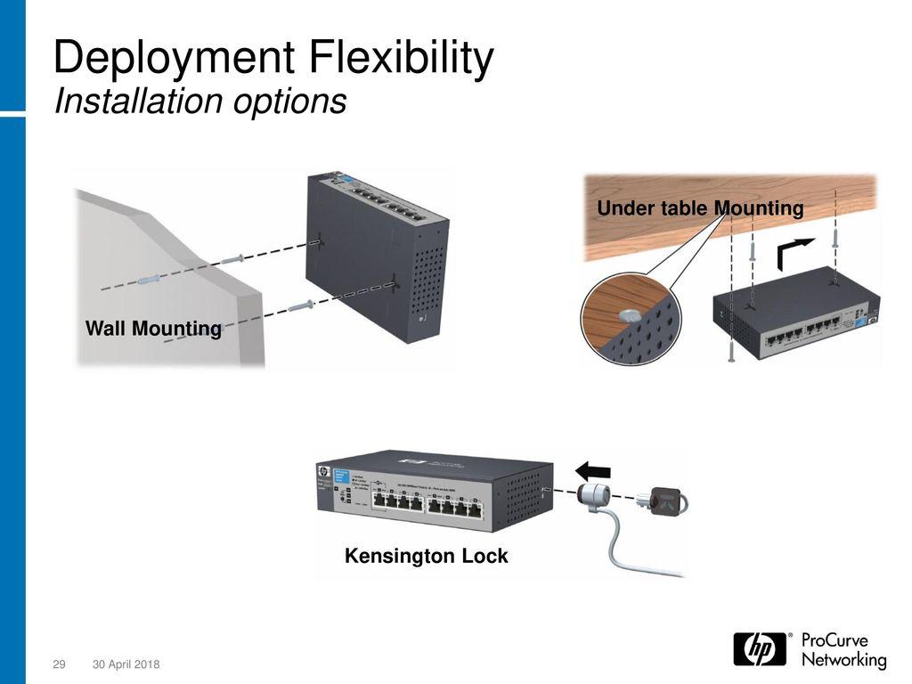 HP ProCurve 1810G Switch Series - ppt download