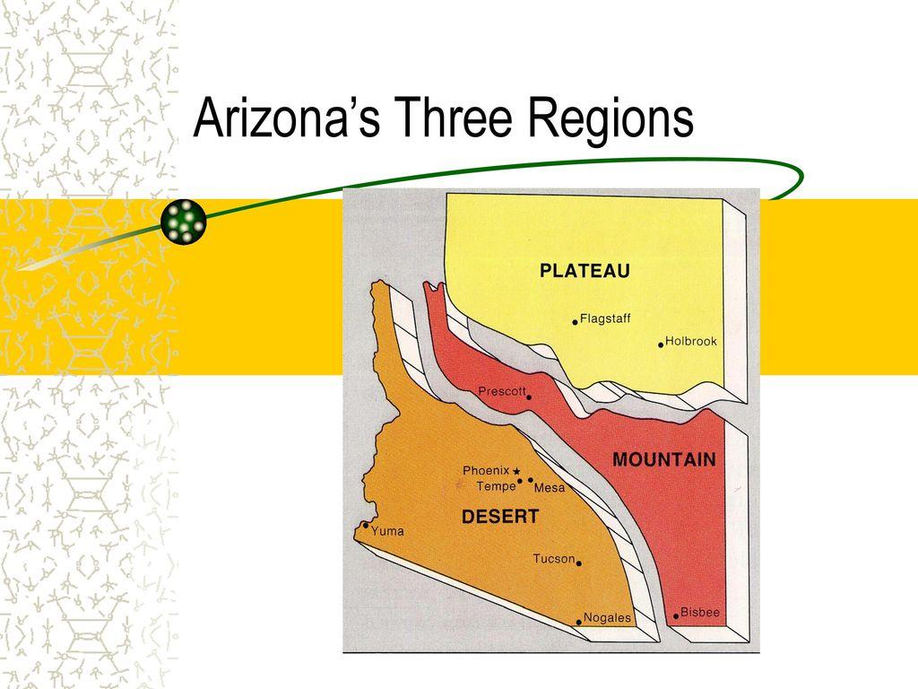 Map Of Arizona Regions.Arizona S Three Regions Ppt Download