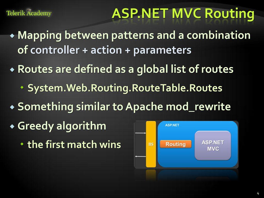 ASP NET MVC Essentials ASP NET MVC Telerik Software Academy