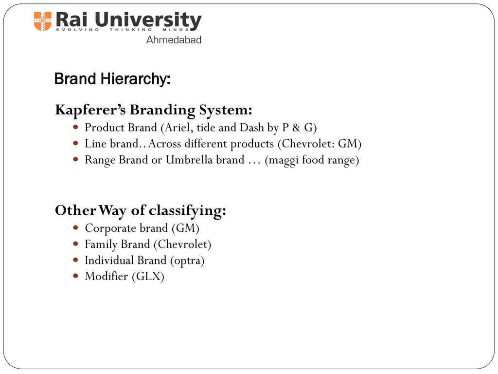 Learn Brand Management - Create Successful Brands - ppt download