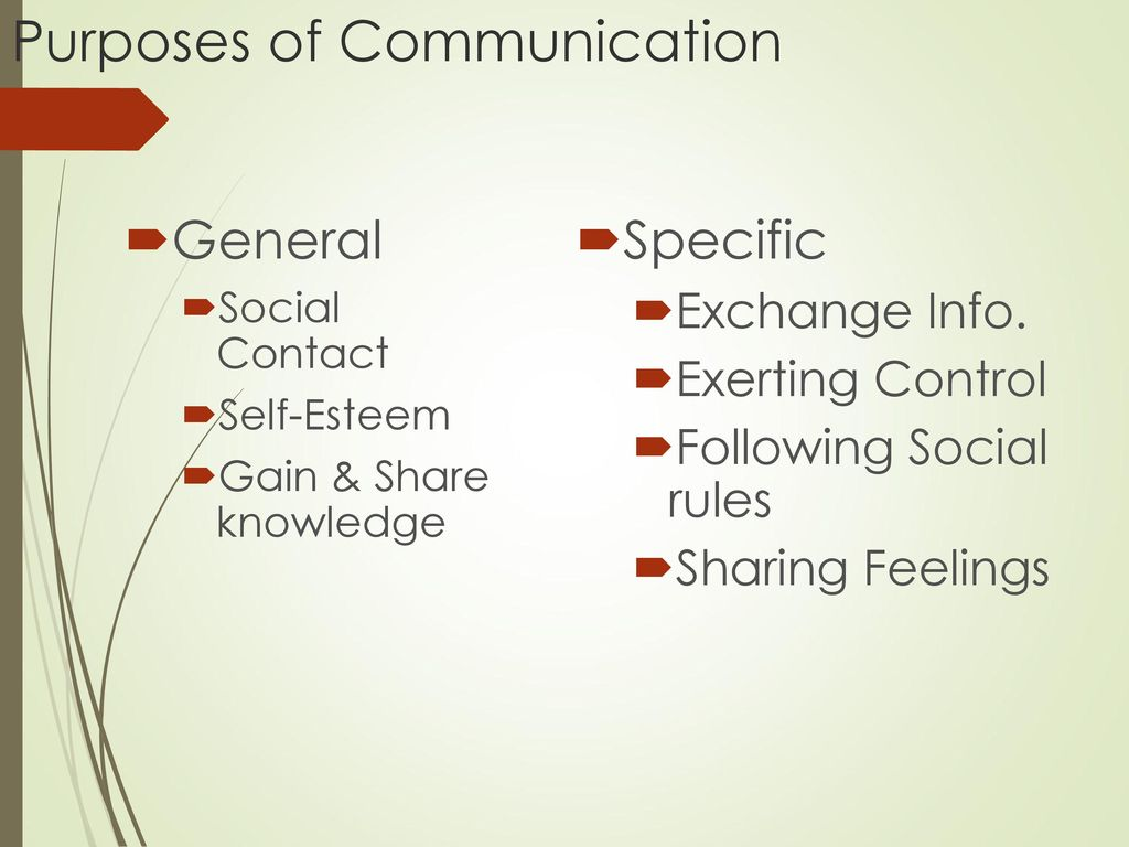COMMUNICATION MODEL The way we Communicate  - ppt download