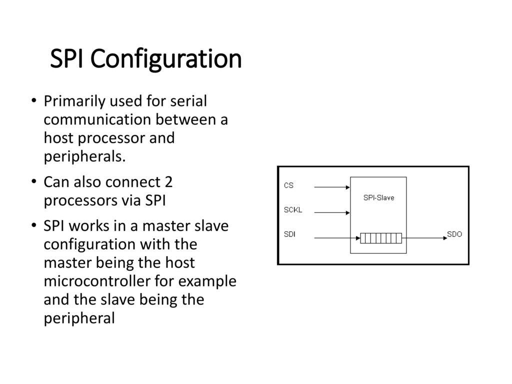 Serial Sinkron Spi I2c Interface Ppt Download Timing Diagram 8 Configuration