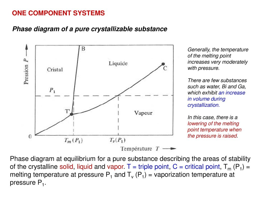Alloys phase diagrams ppt download phase diagram of a pure crystallizable substance ccuart Images