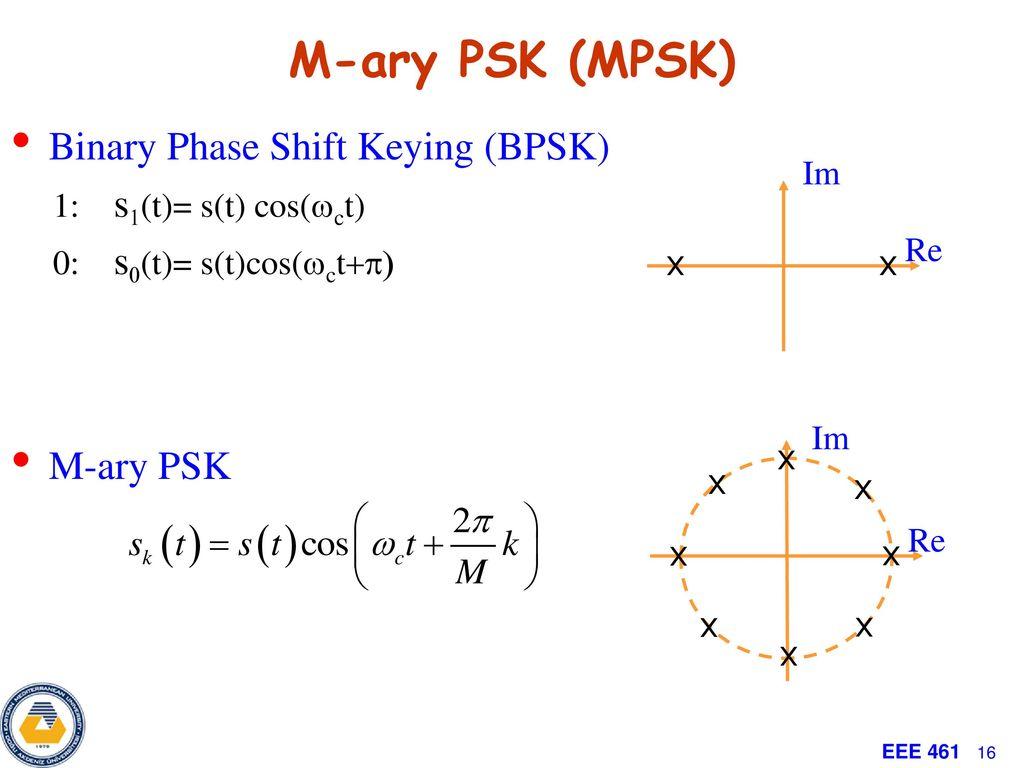 M Ary Psk Block Diagram Wiring Library Sony Xplod Stereo Inn Trending 16