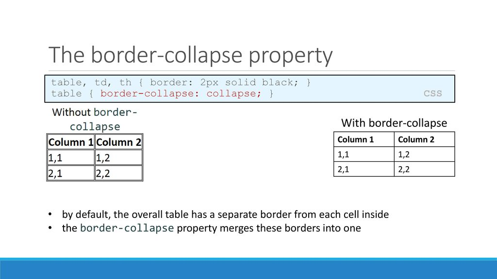 Cse 154 Lecture 17 Html Tables Ppt Download
