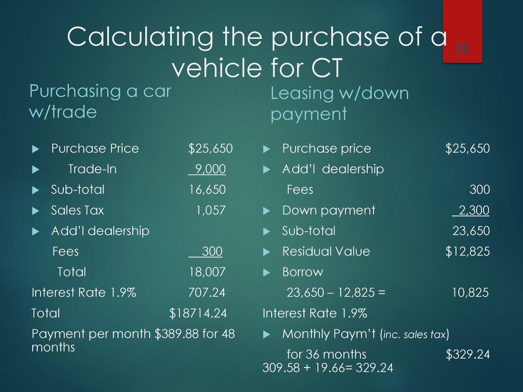 Ct Car Tax Calculator >> Cars And Insurance Created By Mrs Rondeau Ppt Download