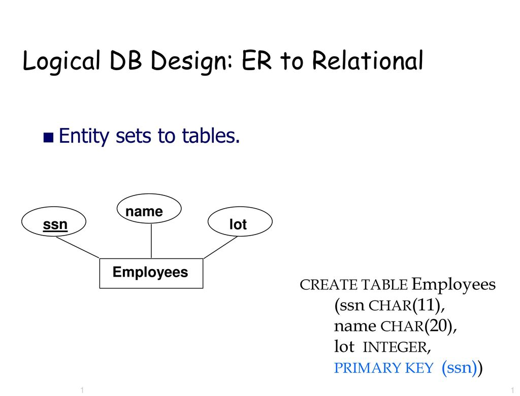 Logical Db Design Er To Relational Ppt Download,St Pattys Day Nail Designs