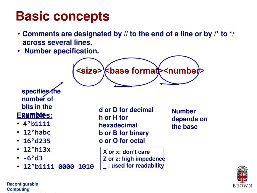 Reconfigurable Computing Ppt Download Alphanet Experiment 12 The Full Adder 54 Basic