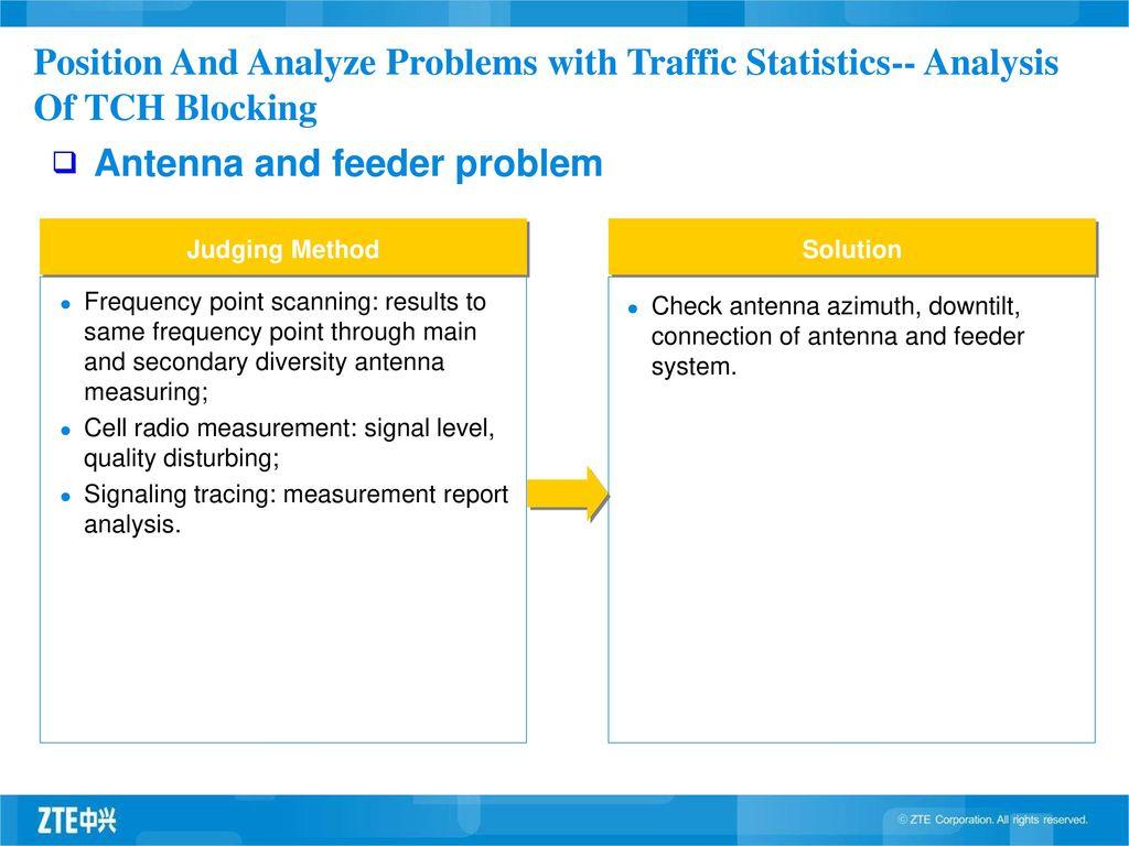GSM Traffic Statistics Analysis - ppt download
