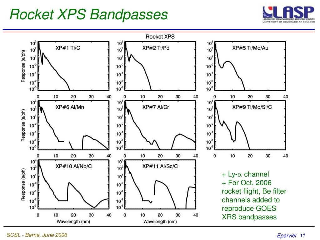 Solar Spectral Irradiance Measurements By Lasp Ppt Download Schematics Of Delabs Relay Driver Electromagnetic 11 Rocket