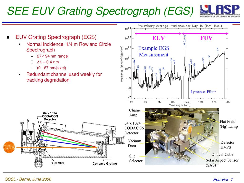 Solar Spectral Irradiance Measurements By Lasp Ppt Download Schematics Of Delabs Relay Driver Electromagnetic 7 See
