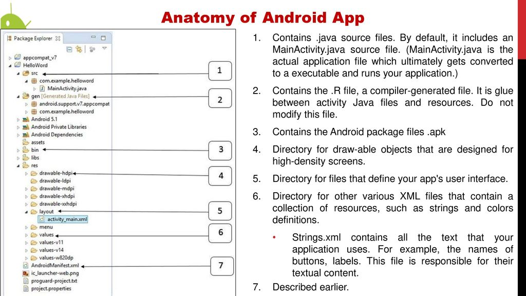 Mobile Application Development Bscs 7 Lecture 2 Ppt Download