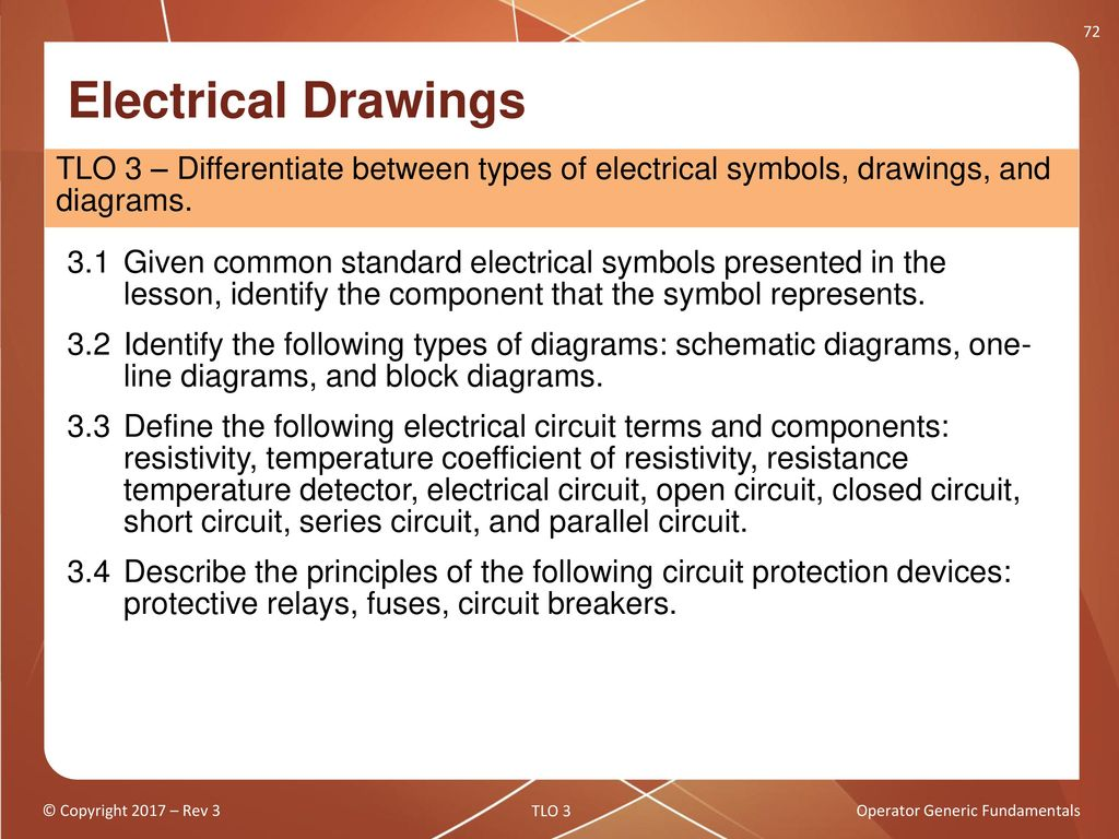 Operator Generic Fundamentals Basic Electricity Part 1 Ppt Download Electrical Schematic Diagram Symbols On One Line 72 Drawings