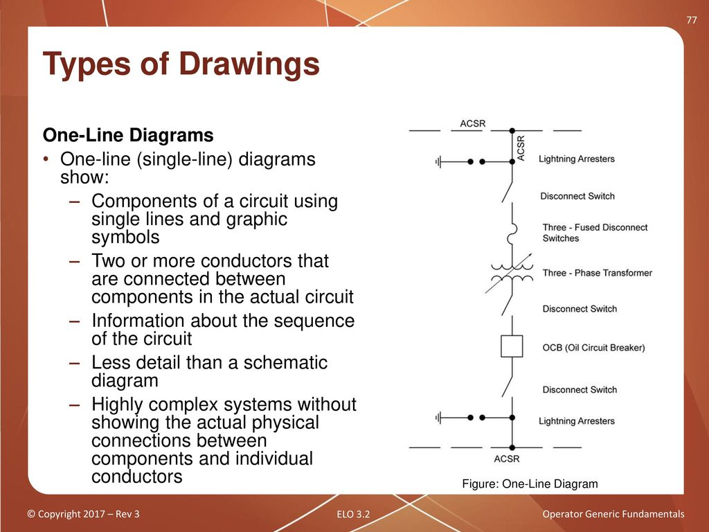 Operator Generic Fundamentals Basic Electricity Part 1 Ppt Download Circuit Breaker Symbol Single Line Diagram Figure 2 Types Of Drawings One Diagrams