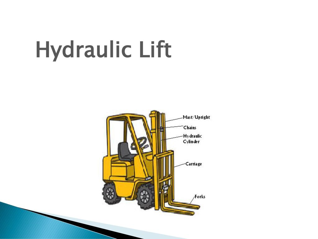 Basic Forklift Operation - ppt download
