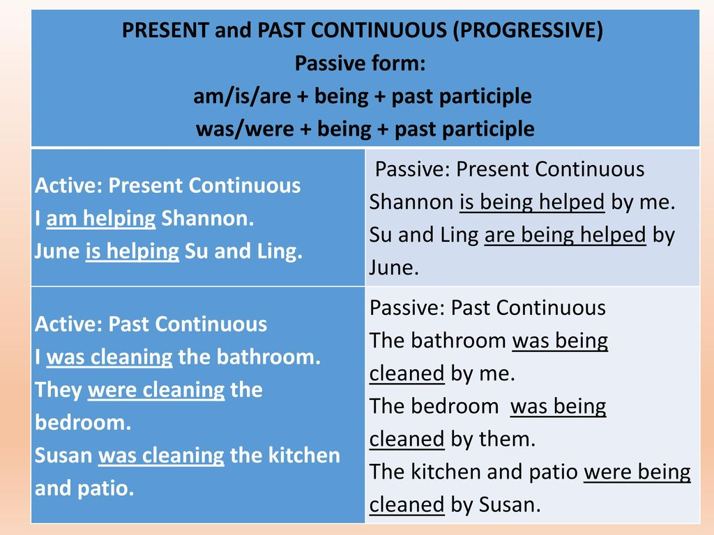 PASSIVE VOICE The Passive Voice of a verb is used when the