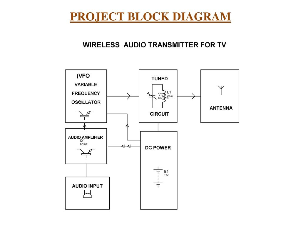 Wireless Tv Headphone Circuit Ppt Download Transmitter Microphone Circuitschematic Electric 3 Project Block Diagram
