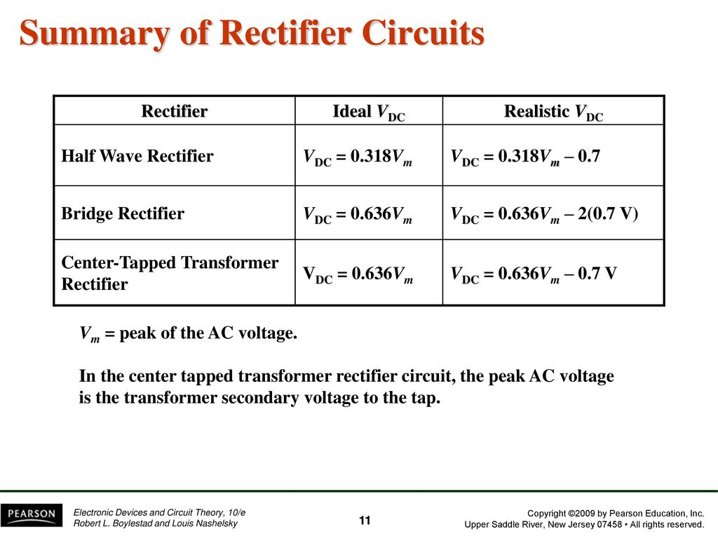 Chapter 2 Diode Applications Ppt Download Transformer Software For Analysis And Rectifier Circuit Summary Of Circuits