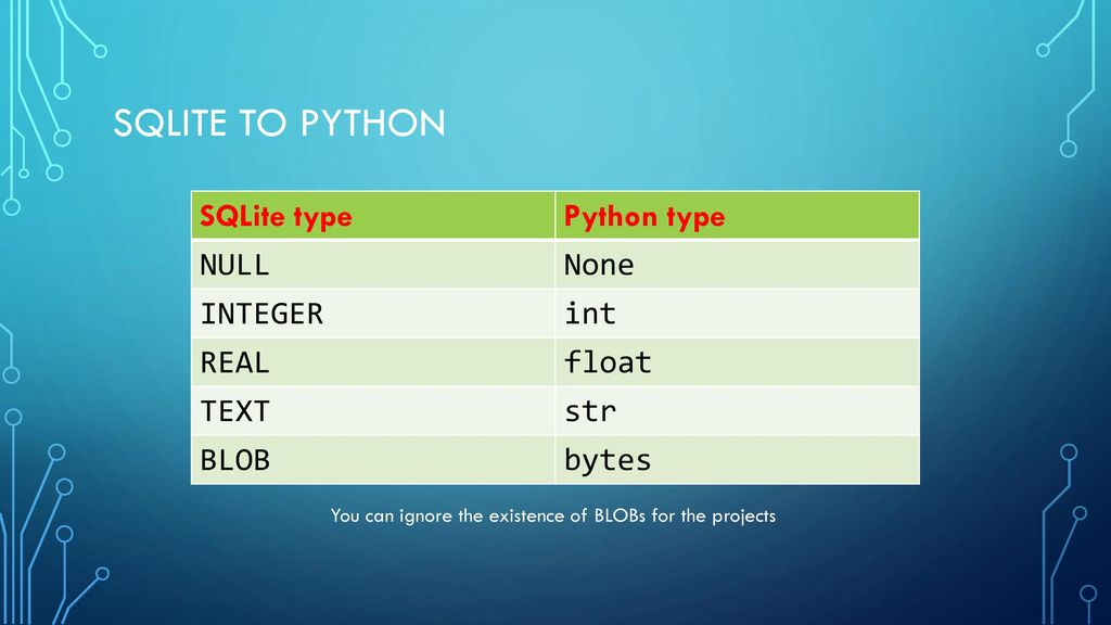 SQL – Python and Databases - ppt download