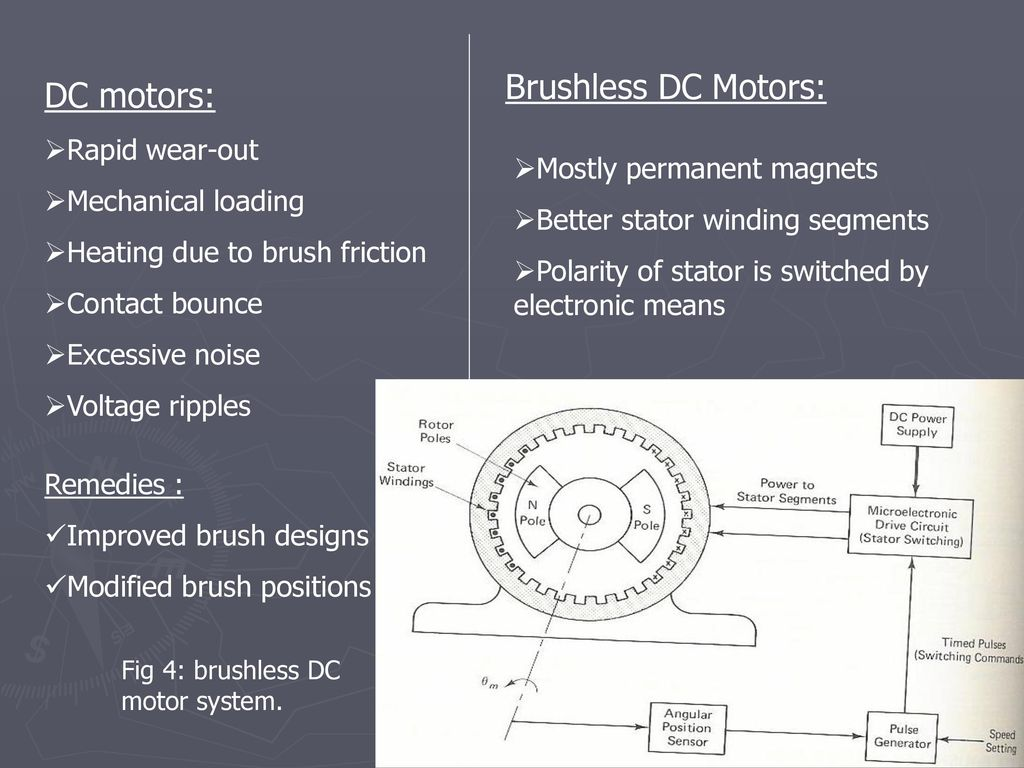 Continuous Drive Actuators Ppt Download Permanent Magnet Brushless Dc Motor Control Circuit Diagram 5 Motors