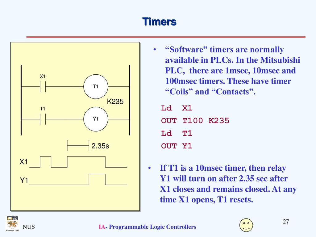 Programmable Logic Controllers Ppt Download Ladder Part Of A Diagram Including Contacts And Coils Ia