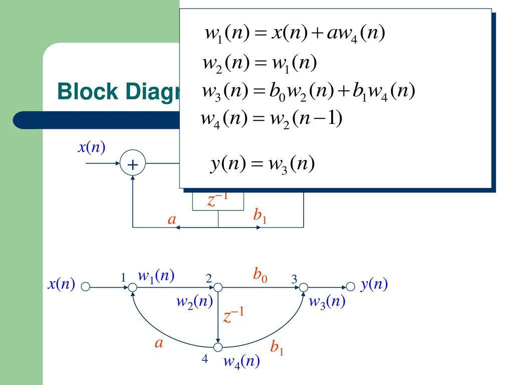 Block Diagram vs. Signal Flow Graph