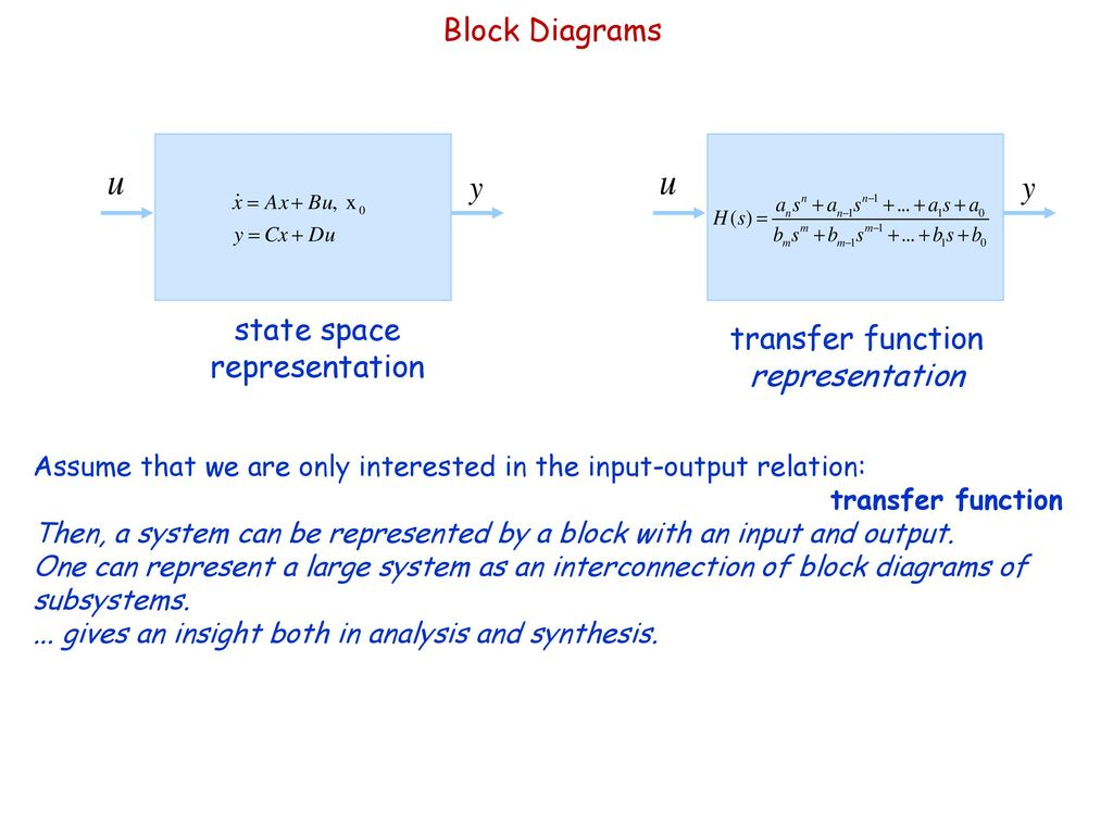 block diagram from state space state space representation ppt download  state space representation ppt download