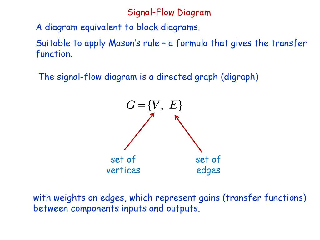 Signal-Flow Diagram A diagram equivalent to block diagrams. Suitable to  apply Mason's rule