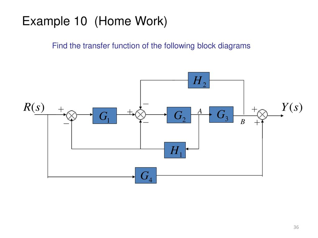 36 Example 10 (Home Work) Find the transfer function of the following block  diagrams