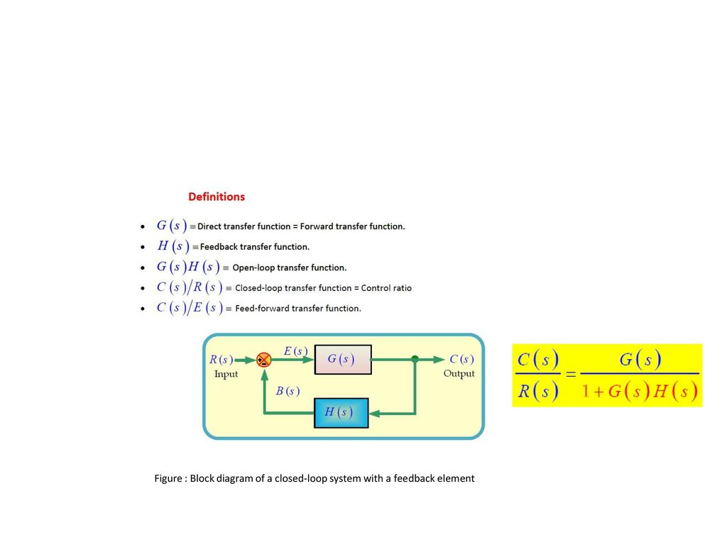 3 Figure : Block diagram of a closed-loop system with a feedback element