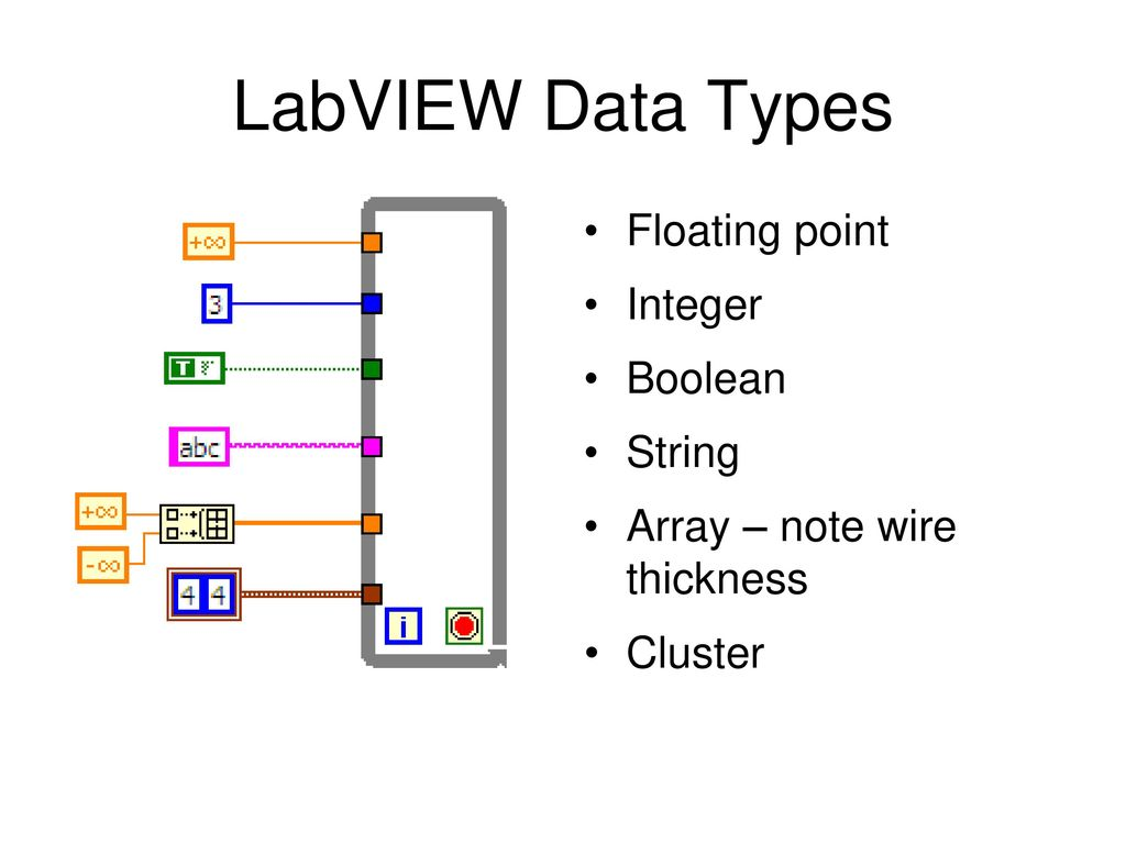 Introduction To Labview Ppt Download Ti Jaguar Frc Wiring Diagram 11 Search