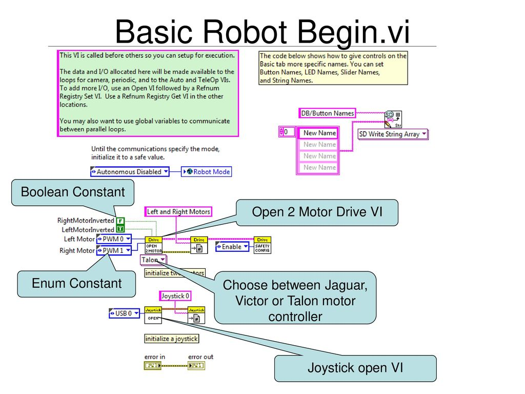 Introduction To Labview Ppt Download Ti Jaguar Frc Wiring Diagram 47