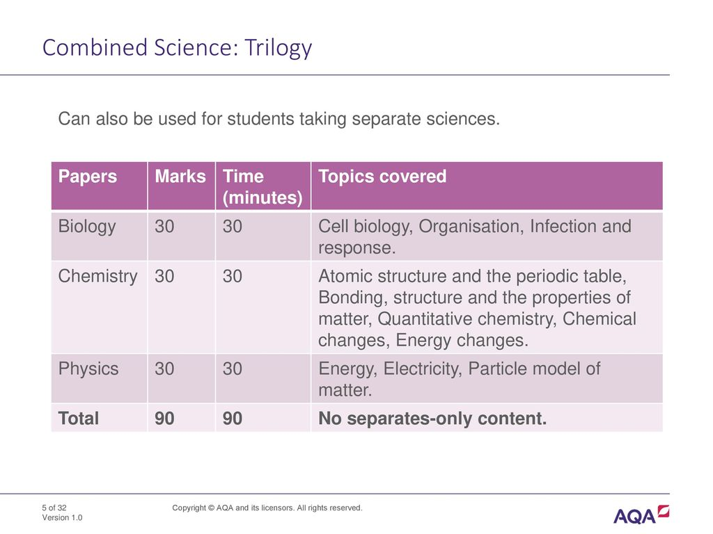 Gcse science end of year 10 tests ppt download combined science trilogy urtaz Gallery