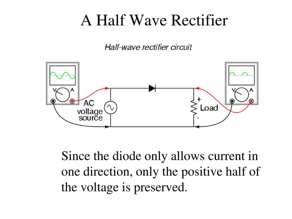 Diode Circuit Analysis 2 Ppt Download Direction Of Current In A 11 Half Wave Rectifier Since The Only Allows One Positive Voltage Is Preserved