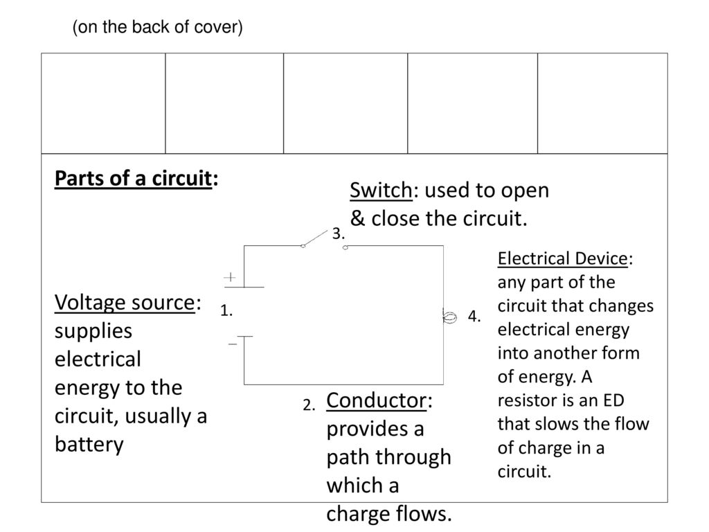 Open Parallel Closed Series Short My Book Of Circuits Ppt Download Circuit Is Path That Allows Electricity To Flow Through Switch Used Close The