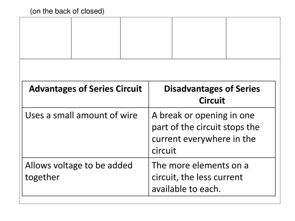 Open Parallel Closed Series Short My Book Of Circuits Ppt Download And Advantages Circuit Disadvantages