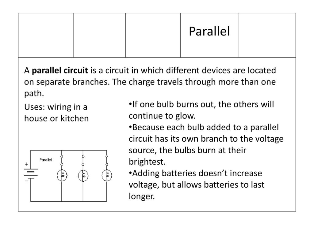 Open Parallel Closed Series Short My Book Of Circuits Ppt Download In A Circuit With Battery Each Lightbulb The Is Which Different Devices Are Located On Separate Branches