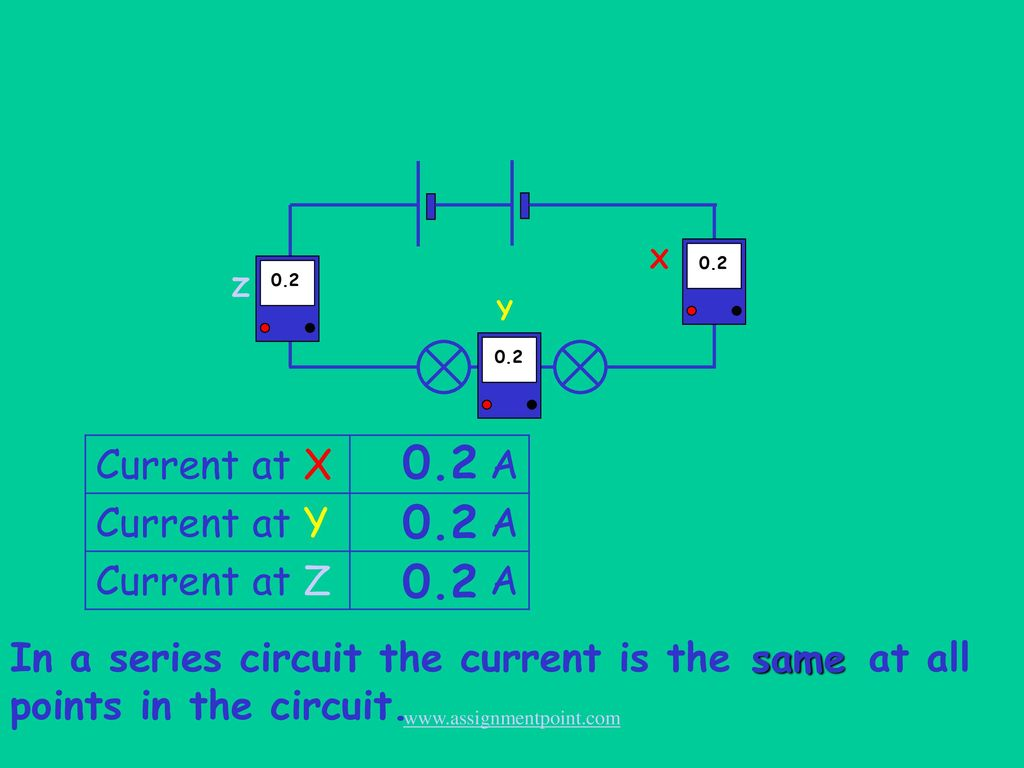 Tutorial: Electricity Practical - ppt download